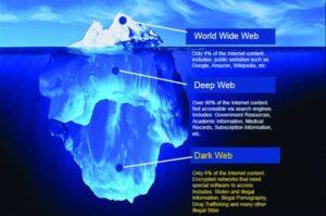 derin-web-nedir